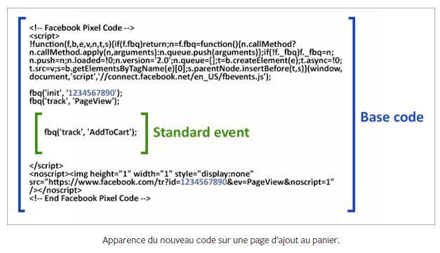 nouveau pixel facebook