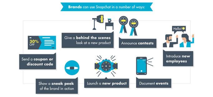 Illustration thématiques social media Snapchat
